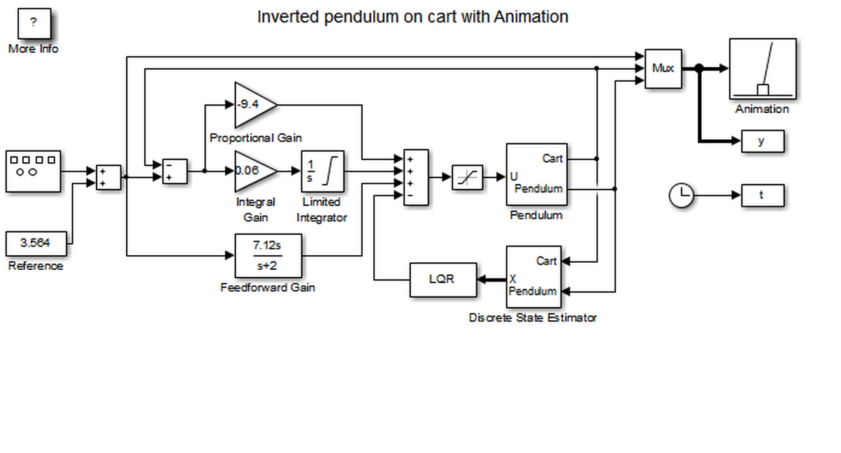 simulink is environment for simulation  u0026 model based design